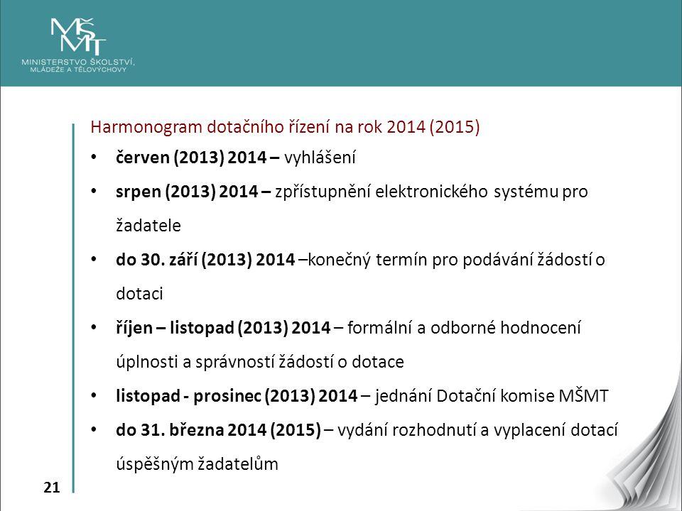 21 Harmonogram dotačního řízení na rok 2014 (2015) • červen (2013) 2014 – vyhlášení • srpen (2013) 2014 – zpřístupnění elektronického systému pro žada