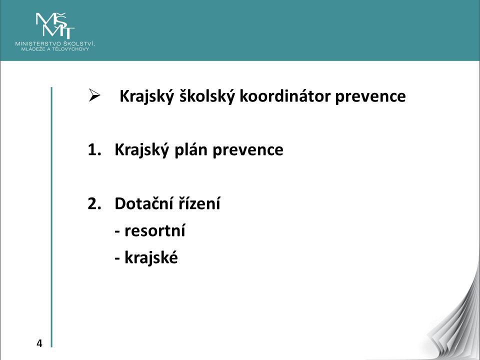 4  Krajský školský koordinátor prevence 1.Krajský plán prevence 2.Dotační řízení - resortní - krajské