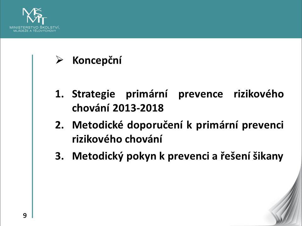 9  Koncepční 1.Strategie primární prevence rizikového chování 2013-2018 2.Metodické doporučení k primární prevenci rizikového chování 3.Metodický pok