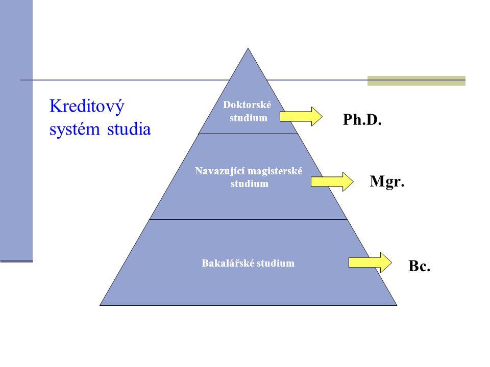 Mgr. Ph.D. Bc. Kreditový systém studia