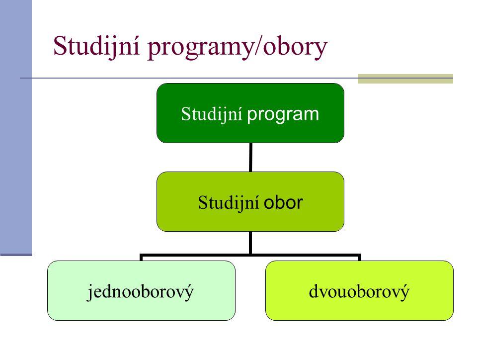 Studijní programy/obory Studijní program Studijní obor jednooborovýdvouoborový