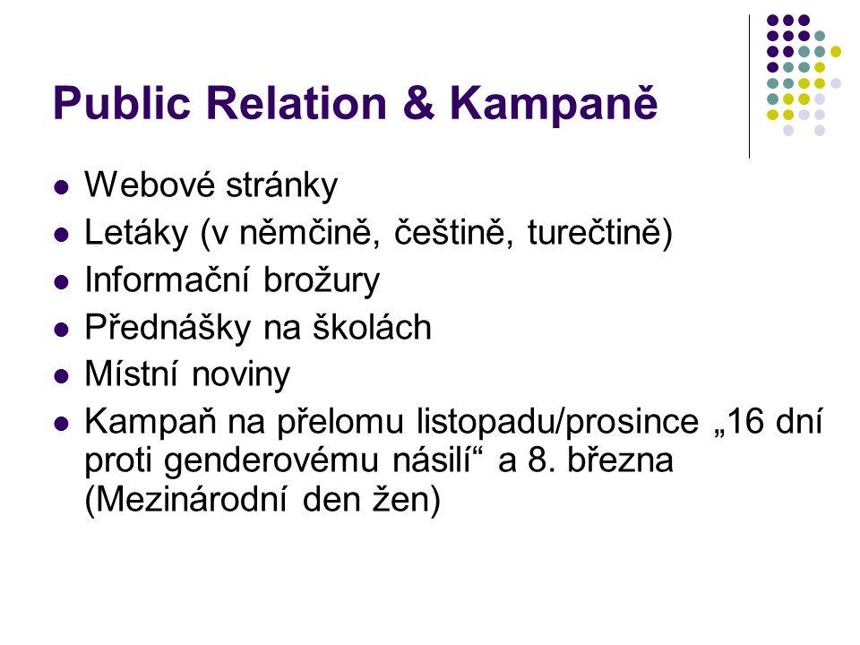 """Public Relation & Kampaně  Webové stránky  Letáky (v němčině, češtině, turečtině)  Informační brožury  Přednášky na školách  Místní noviny  Kampaň na přelomu listopadu/prosince """"16 dní proti genderovému násilí a 8."""