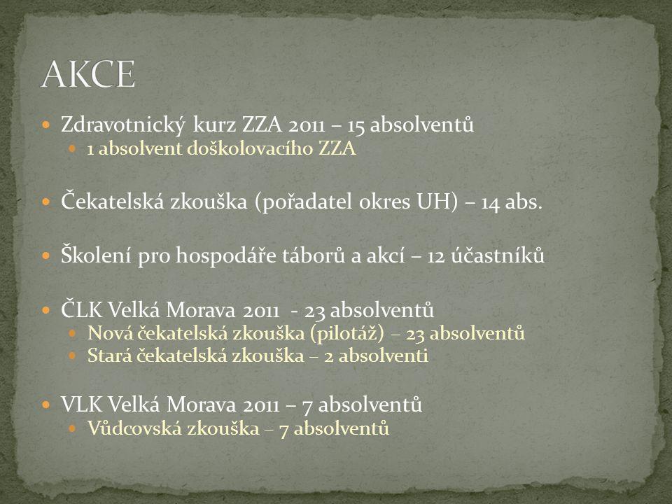  Zdravotnický kurz ZZA 2011 – 15 absolventů  1 absolvent doškolovacího ZZA  Čekatelská zkouška (pořadatel okres UH) – 14 abs.