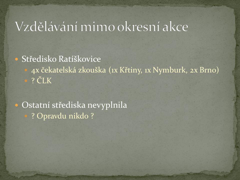  Středisko Ratíškovice  4x čekatelská zkouška (1x Křtiny, 1x Nymburk, 2x Brno)  .