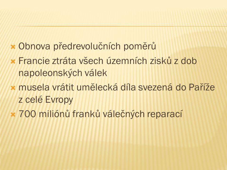  Vznik: Německý spolek(35 monarchií a 4 svobodná města)  Polské království  Nizozemské království  Prusko - část Porýní a Saska  Rakousko - severní Itálie - Lombardie a Benátsko  VB - strategické námořní základny