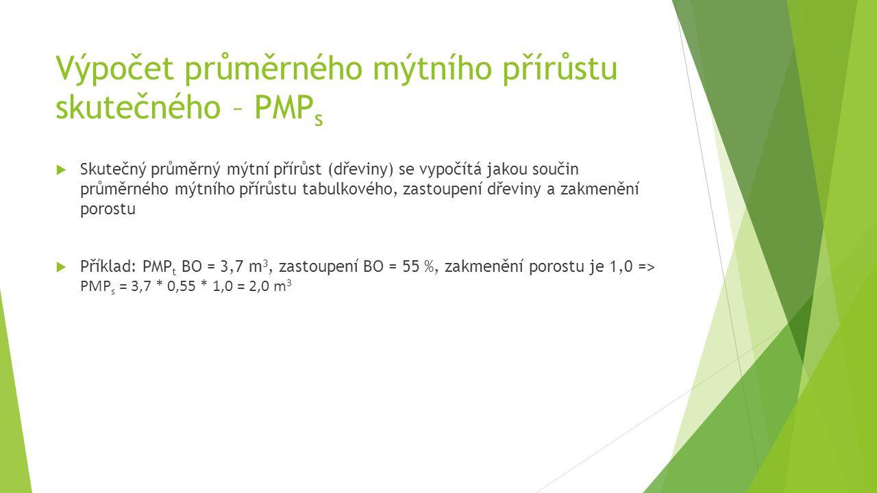 Výpočet průměrného mýtního přírůstu skutečného – PMP s  Skutečný průměrný mýtní přírůst (dřeviny) se vypočítá jakou součin průměrného mýtního přírůstu tabulkového, zastoupení dřeviny a zakmenění porostu  Příklad: PMP t BO = 3,7 m 3, zastoupení BO = 55 %, zakmenění porostu je 1,0 = > PMP s = 3,7 * 0,55 * 1,0 = 2,0 m 3