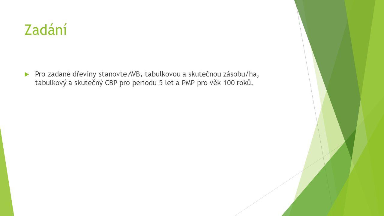 Zadání  Pro zadané dřeviny stanovte AVB, tabulkovou a skutečnou zásobu/ha, tabulkový a skutečný CBP pro periodu 5 let a PMP pro věk 100 roků.