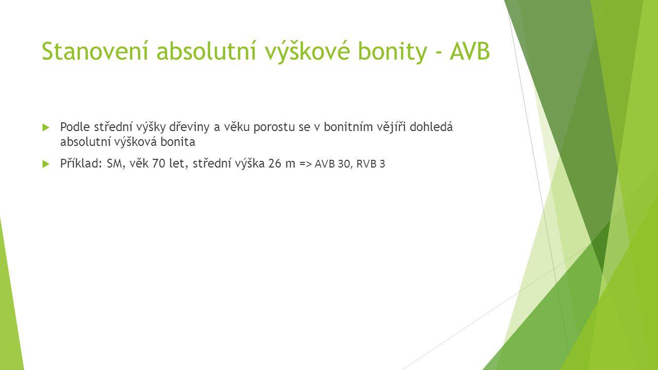 Stanovení absolutní výškové bonity - AVB  Podle střední výšky dřeviny a věku porostu se v bonitním vějíři dohledá absolutní výšková bonita  Příklad: SM, věk 70 let, střední výška 26 m = > AVB 30, RVB 3