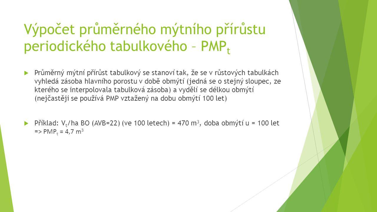 Výpočet průměrného mýtního přírůstu periodického tabulkového – PMP t  Průměrný mýtní přírůst tabulkový se stanoví tak, že se v růstových tabulkách vyhledá zásoba hlavního porostu v době obmýtí (jedná se o stejný sloupec, ze kterého se interpolovala tabulková zásoba) a vydělí se délkou obmýtí (nejčastěji se používá PMP vztažený na dobu obmýtí 100 let)  Příklad: V t /ha BO (AVB=22) (ve 100 letech) = 470 m 3, doba obmýtí u = 100 let = > PMP t = 4,7 m 3