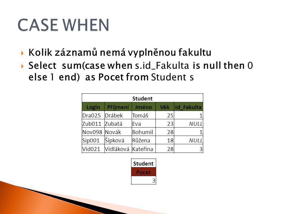  Kolik záznamů nemá vyplněnou fakultu  Select sum(case when s.id_Fakulta is null then 0 else 1 end) as Pocet from Student s Student LoginPříjmeníJménoVěkId_Fakulta Dra025DrábekTomáš251 Zub011ZubatáEva23NULL Nov098NovákBohumil281 Sip001ŠípkováRůžena18NULL Vid021VidlákováKateřina283 Student Pocet 3