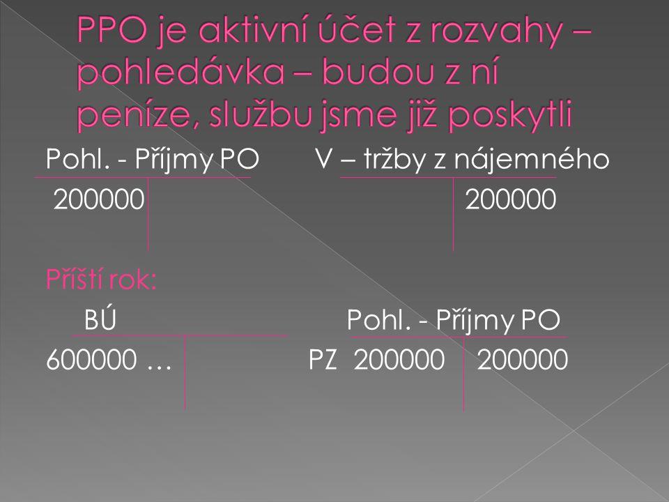 Pohl. - Příjmy PO V – tržby z nájemného 200000 200000 Příští rok: BÚ Pohl. - Příjmy PO 600000 …PZ 200000 200000