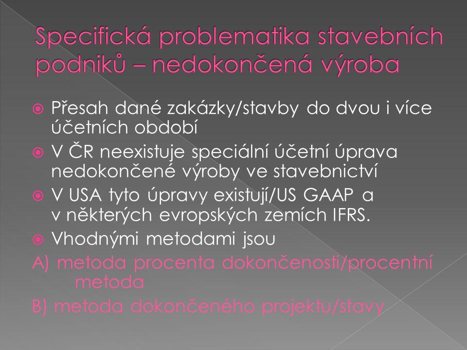  Přesah dané zakázky/stavby do dvou i více účetních období  V ČR neexistuje speciální účetní úprava nedokončené výroby ve stavebnictví  V USA tyto