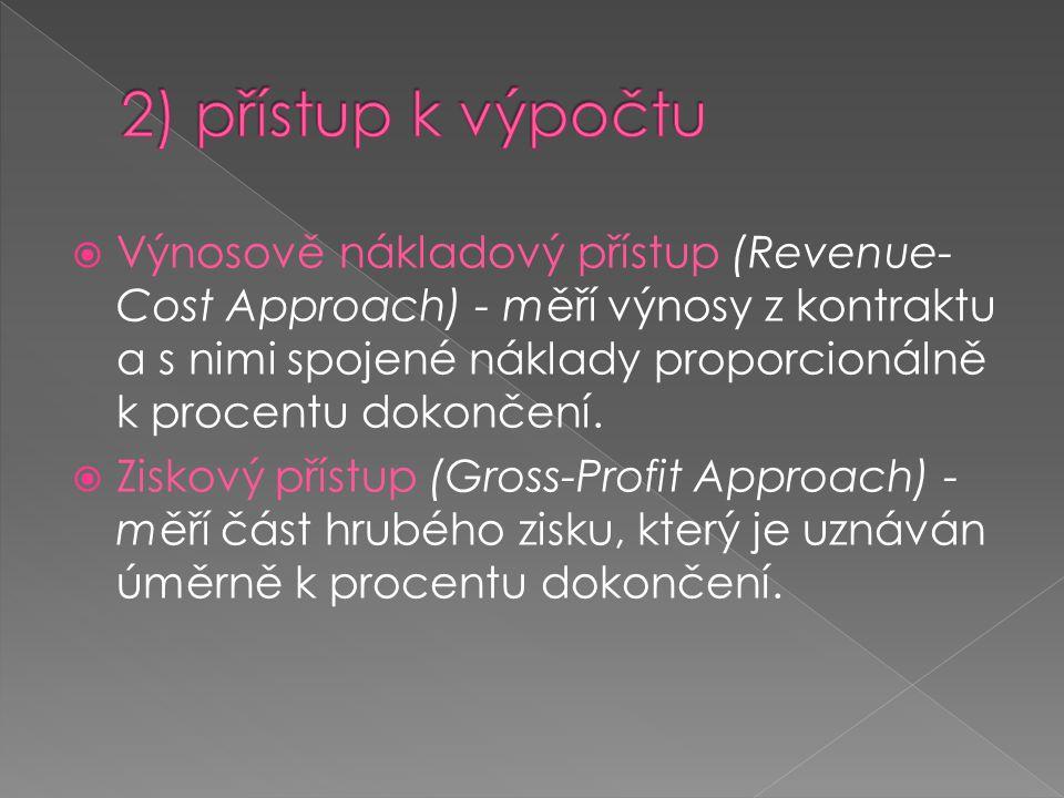  Výnosově nákladový přístup (Revenue- Cost Approach) - měří výnosy z kontraktu a s nimi spojené náklady proporcionálně k procentu dokončení.  Ziskov