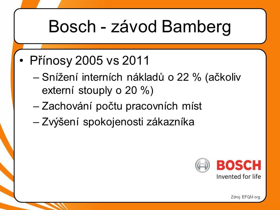 Bosch - závod Bamberg •Přínosy 2005 vs 2011 –Snížení interních nákladů o 22 % (ačkoliv externí stouply o 20 %) –Zachování počtu pracovních míst –Zvýšení spokojenosti zákazníka Zdroj: EFQM.org