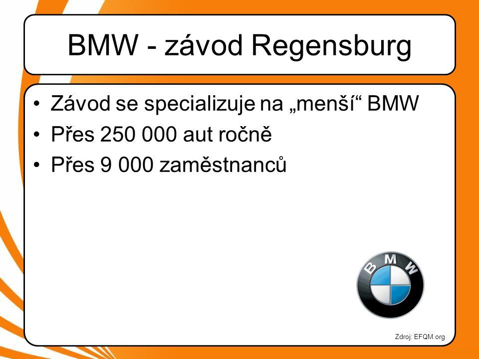 """BMW - závod Regensburg •Závod se specializuje na """"menší BMW •Přes 250 000 aut ročně •Přes 9 000 zaměstnanců Zdroj: EFQM.org"""