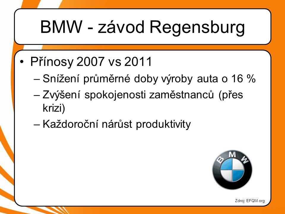 BMW - závod Regensburg •Přínosy 2007 vs 2011 –Snížení průměrné doby výroby auta o 16 % –Zvýšení spokojenosti zaměstnanců (přes krizi) –Každoroční nárůst produktivity Zdroj: EFQM.org