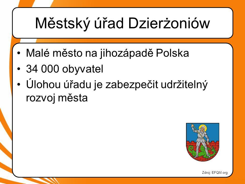 Městský úřad Dzierżoniów •Malé město na jihozápadě Polska •34 000 obyvatel •Úlohou úřadu je zabezpečit udržitelný rozvoj města Zdroj: EFQM.org