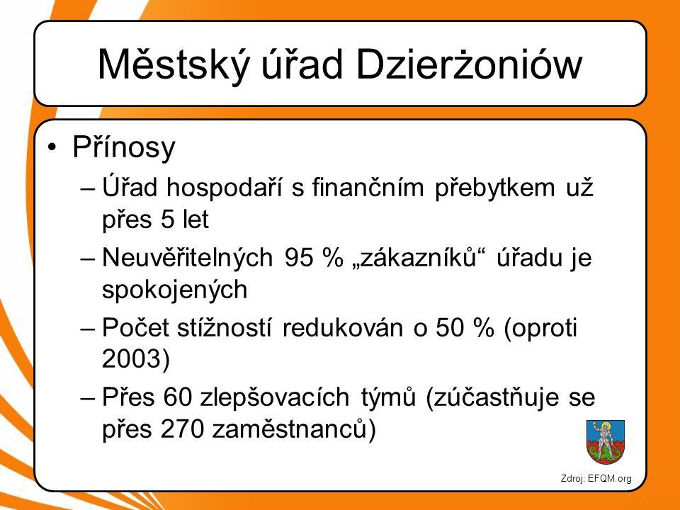 """Městský úřad Dzierżoniów •Přínosy –Úřad hospodaří s finančním přebytkem už přes 5 let –Neuvěřitelných 95 % """"zákazníků úřadu je spokojených –Počet stížností redukován o 50 % (oproti 2003) –Přes 60 zlepšovacích týmů (zúčastňuje se přes 270 zaměstnanců) Zdroj: EFQM.org"""