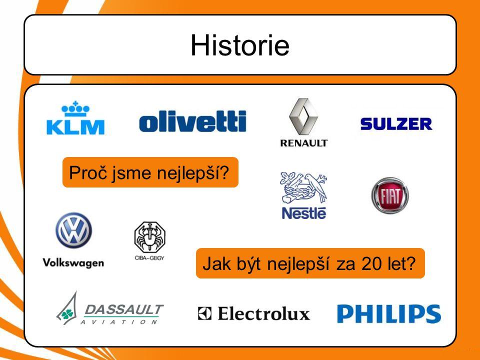 Historie Proč jsme nejlepší? Jak být nejlepší za 20 let?