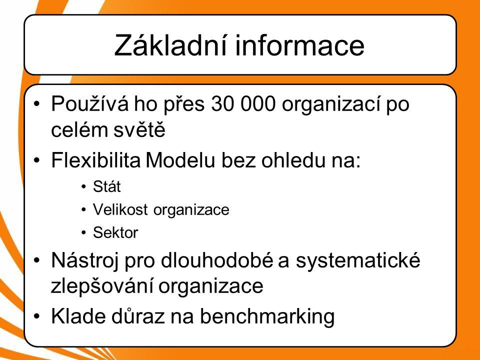 Základní informace •Používá ho přes 30 000 organizací po celém světě •Flexibilita Modelu bez ohledu na: •Stát •Velikost organizace •Sektor •Nástroj pro dlouhodobé a systematické zlepšování organizace •Klade důraz na benchmarking