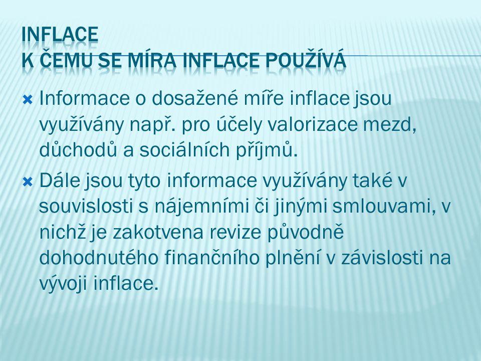  Informace o dosažené míře inflace jsou využívány např. pro účely valorizace mezd, důchodů a sociálních příjmů.  Dále jsou tyto informace využívány