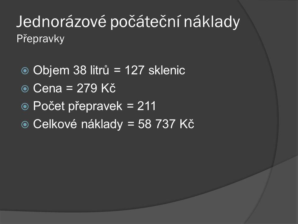 Jednorázové počáteční náklady Přepravky  Objem 38 litrů = 127 sklenic  Cena = 279 Kč  Počet přepravek = 211  Celkové náklady = 58 737 Kč