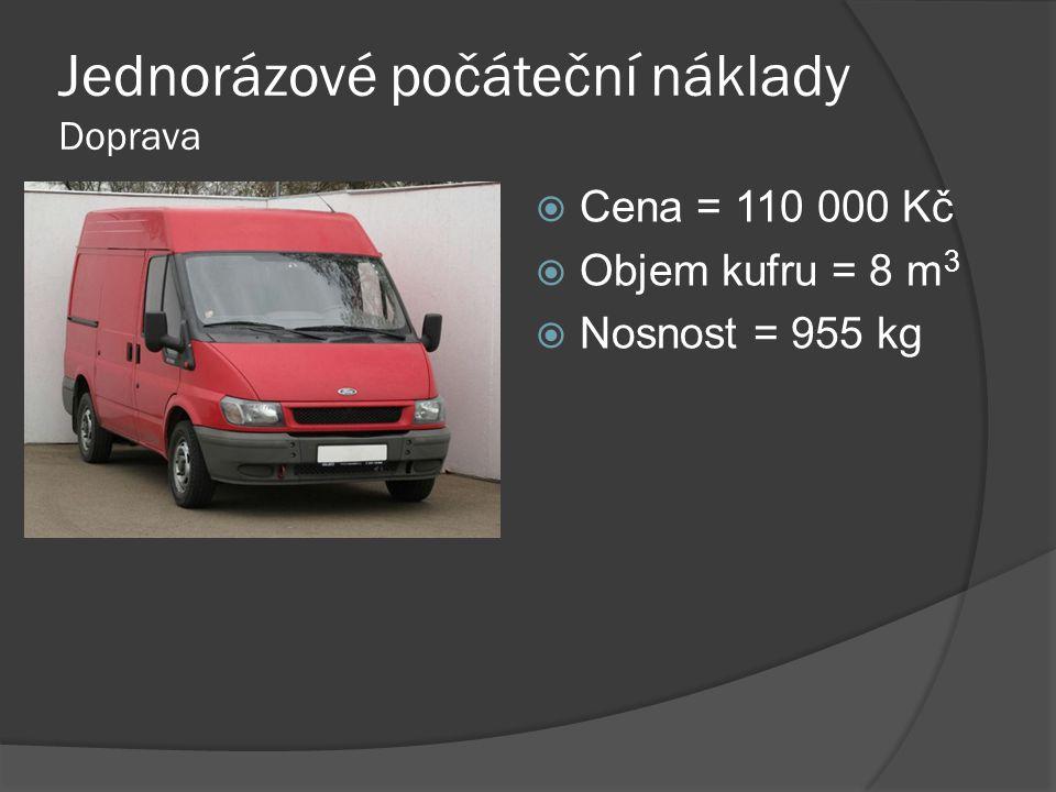 Jednorázové počáteční náklady Doprava  Cena = 110 000 Kč  Objem kufru = 8 m 3  Nosnost = 955 kg