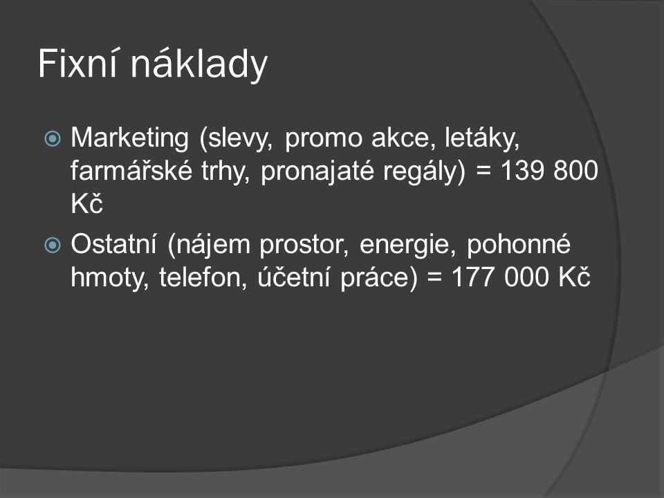 Fixní náklady  Marketing (slevy, promo akce, letáky, farmářské trhy, pronajaté regály) = 139 800 Kč  Ostatní (nájem prostor, energie, pohonné hmoty, telefon, účetní práce) = 177 000 Kč