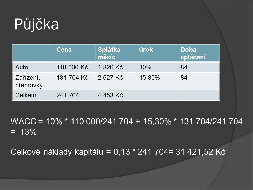 Půjčka CenaSplátka- měsíc úrokDoba splácení Auto110 000 Kč1 826 Kč10%84 Zařízení, přepravky 131 704 Kč2 627 Kč15,30%84 Celkem241 7044 453 Kč WACC = 10% * 110 000/241 704 + 15,30% * 131 704/241 704 = 13% Celkové náklady kapitálu = 0,13 * 241 704= 31 421,52 Kč