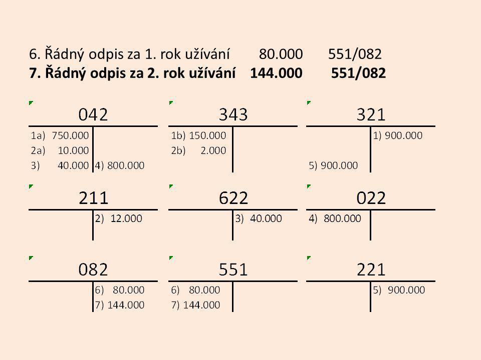 6. Řádný odpis za 1. rok užívání 80.000 551/082 7. Řádný odpis za 2. rok užívání 144.000 551/082