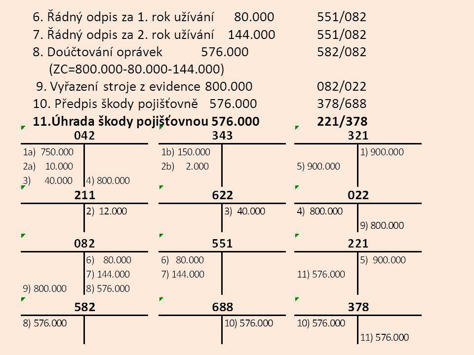 6. Řádný odpis za 1. rok užívání 80.000551/082 7. Řádný odpis za 2. rok užívání 144.000 551/082 8. Doúčtování oprávek 576.000 582/082 (ZC=800.000-80.0