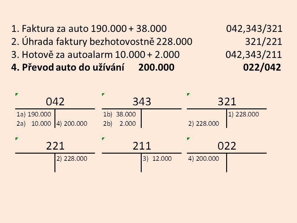 1. Faktura za auto 190.000 + 38.000 042,343/321 2. Úhrada faktury bezhotovostně 228.000 321/221 3. Hotově za autoalarm 10.000 + 2.000 042,343/211 4. P
