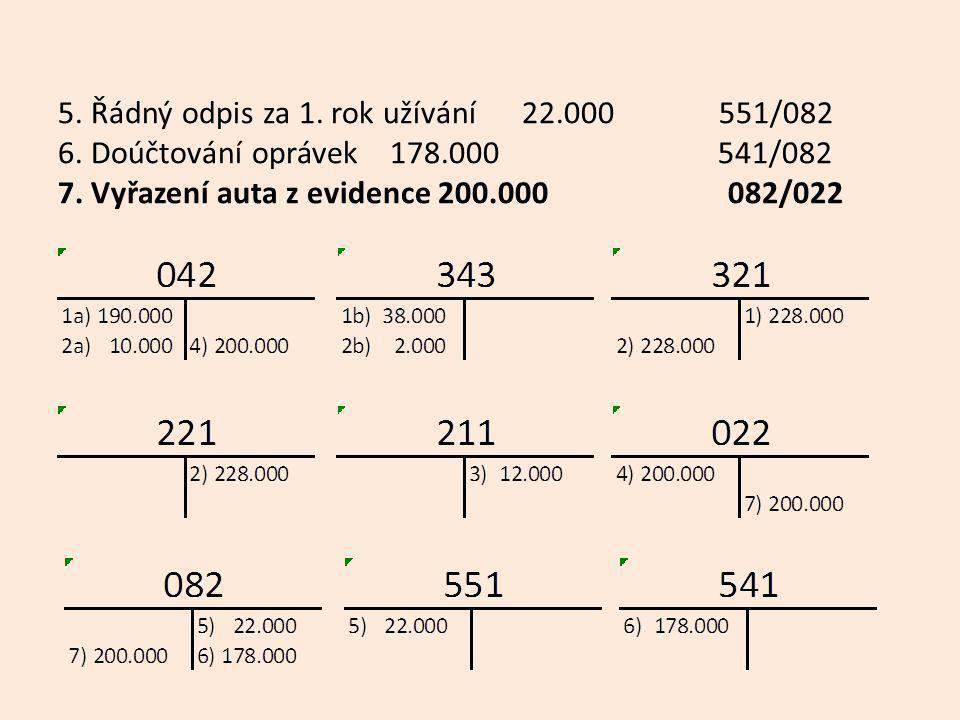 5. Řádný odpis za 1. rok užívání 22.000 551/082 6. Doúčtování oprávek 178.000 541/082 7. Vyřazení auta z evidence 200.000 082/022