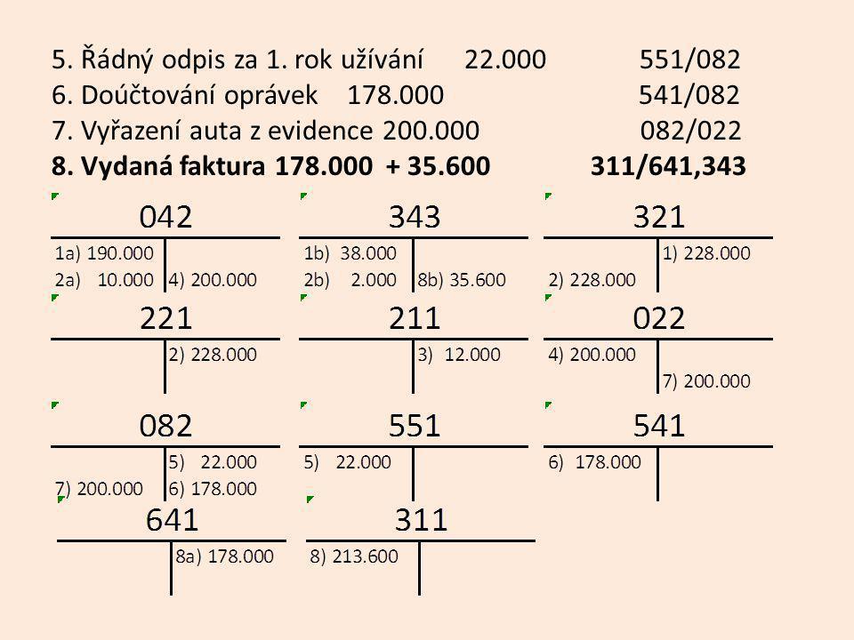 5. Řádný odpis za 1. rok užívání 22.000 551/082 6. Doúčtování oprávek 178.000 541/082 7. Vyřazení auta z evidence 200.000 082/022 8. Vydaná faktura 17