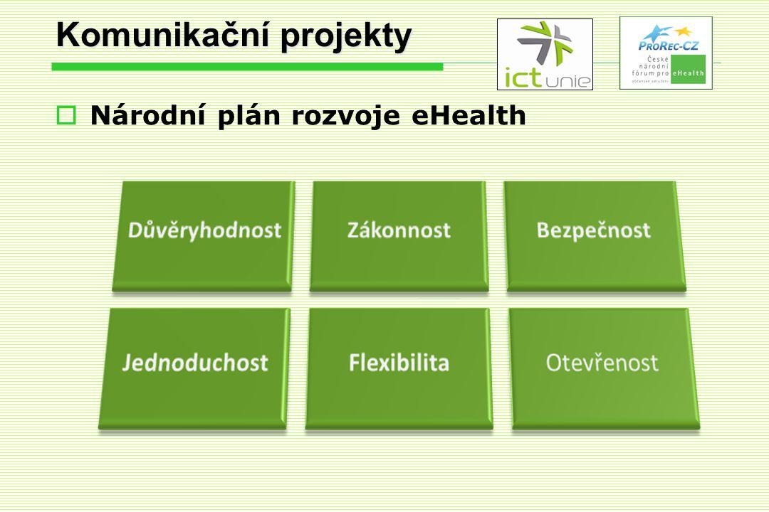 Komunikační projekty  Národní plán rozvoje eHealth
