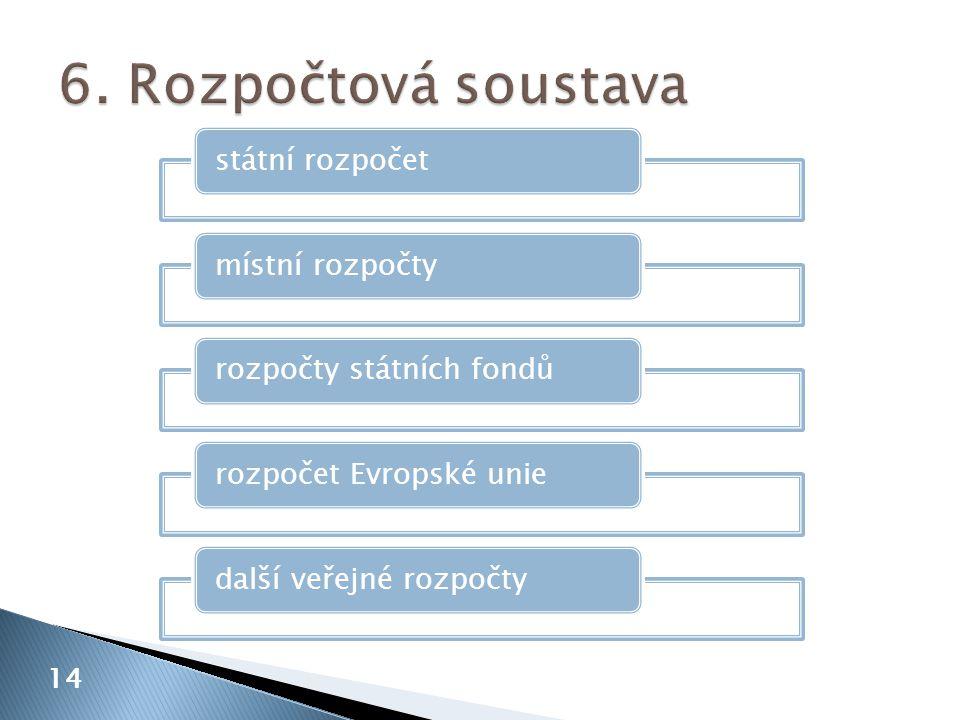 14 státní rozpočetmístní rozpočtyrozpočty státních fondůrozpočet Evropské uniedalší veřejné rozpočty