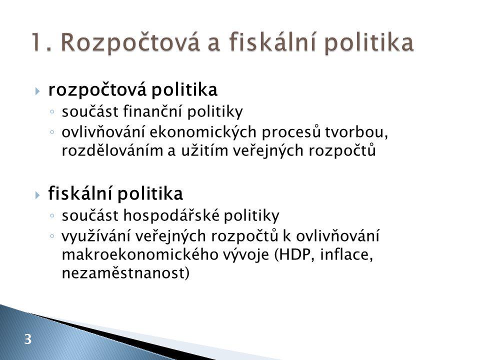  rozpočtová politika ◦ součást finanční politiky ◦ ovlivňování ekonomických procesů tvorbou, rozdělováním a užitím veřejných rozpočtů  fiskální poli