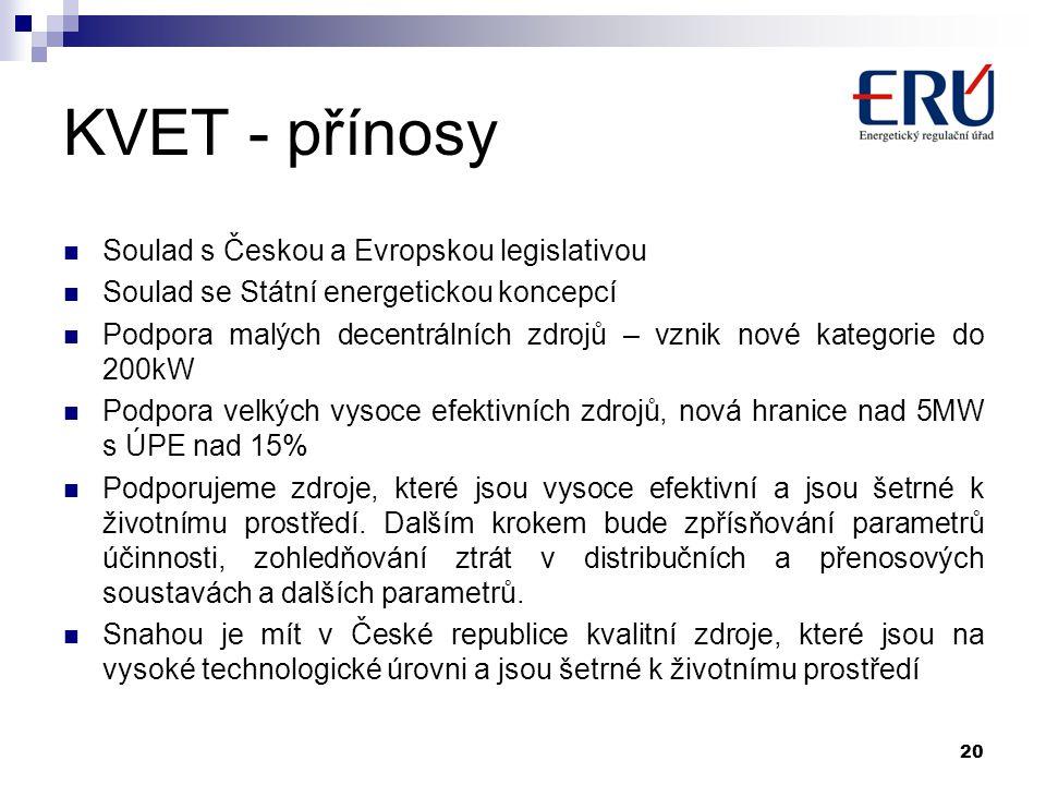 KVET - přínosy  Soulad s Českou a Evropskou legislativou  Soulad se Státní energetickou koncepcí  Podpora malých decentrálních zdrojů – vznik nové