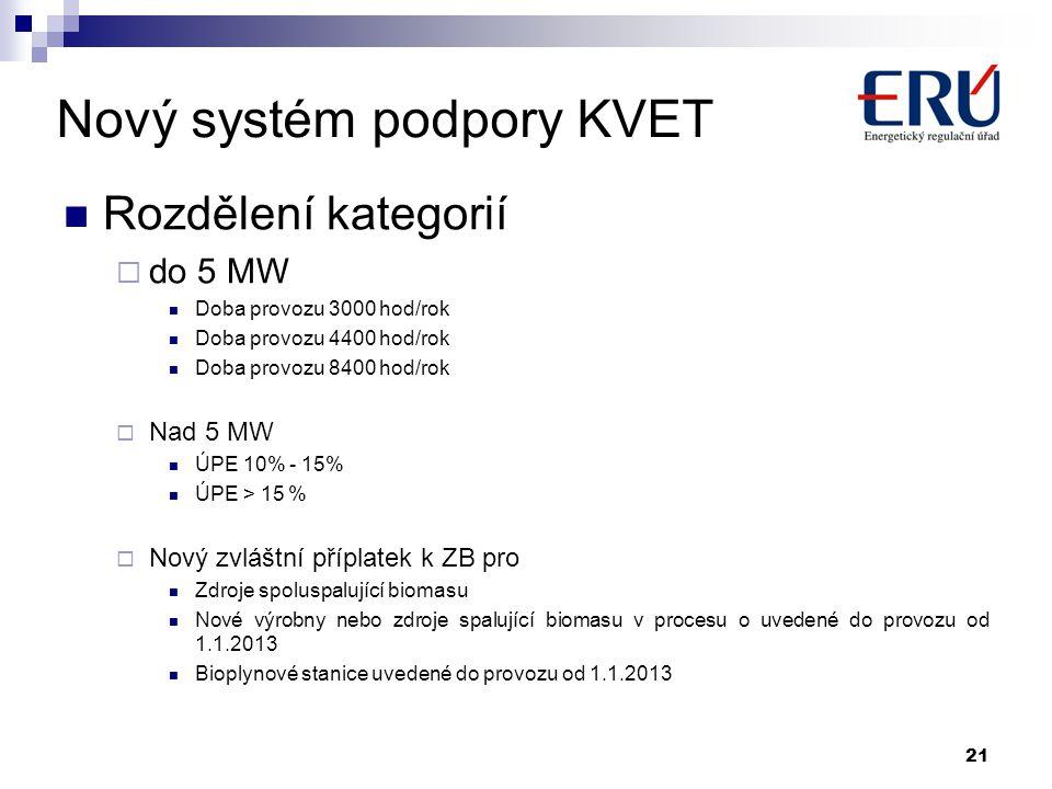Nový systém podpory KVET  Rozdělení kategorií  do 5 MW  Doba provozu 3000 hod/rok  Doba provozu 4400 hod/rok  Doba provozu 8400 hod/rok  Nad 5 M