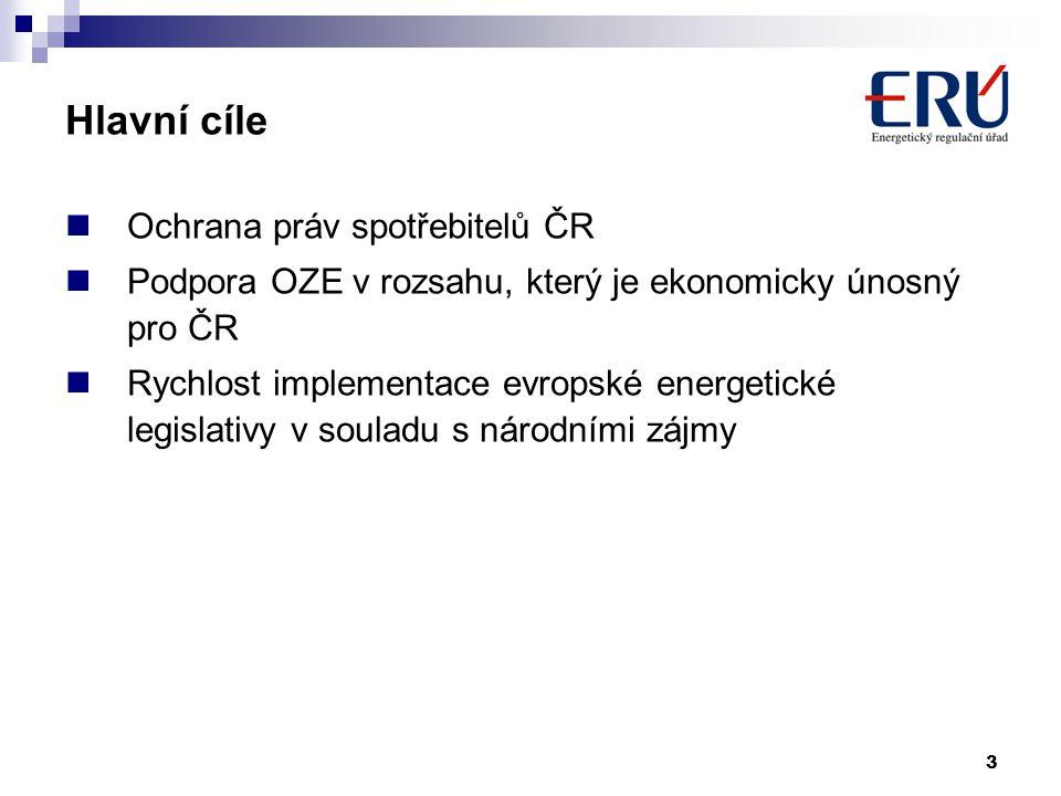 3 Hlavní cíle  Ochrana práv spotřebitelů ČR  Podpora OZE v rozsahu, který je ekonomicky únosný pro ČR  Rychlost implementace evropské energetické l