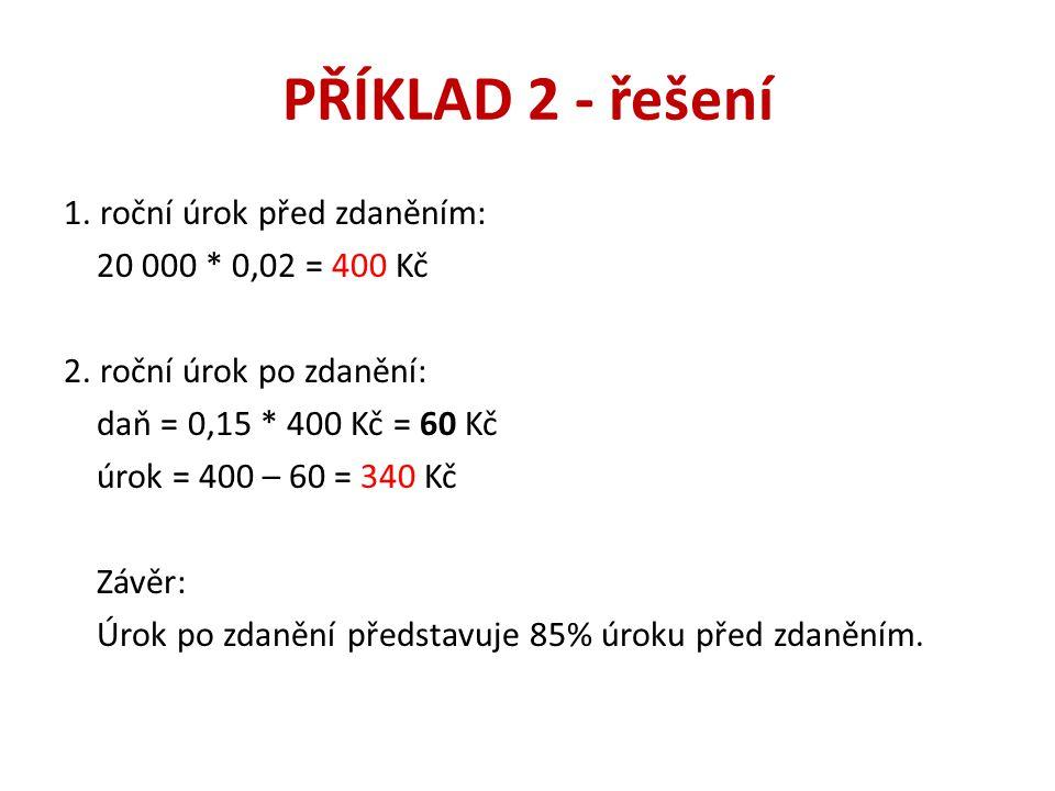 PŘÍKLAD 2 - řešení 1. roční úrok před zdaněním: 20 000 * 0,02 = 400 Kč 2. roční úrok po zdanění: daň = 0,15 * 400 Kč = 60 Kč úrok = 400 – 60 = 340 Kč