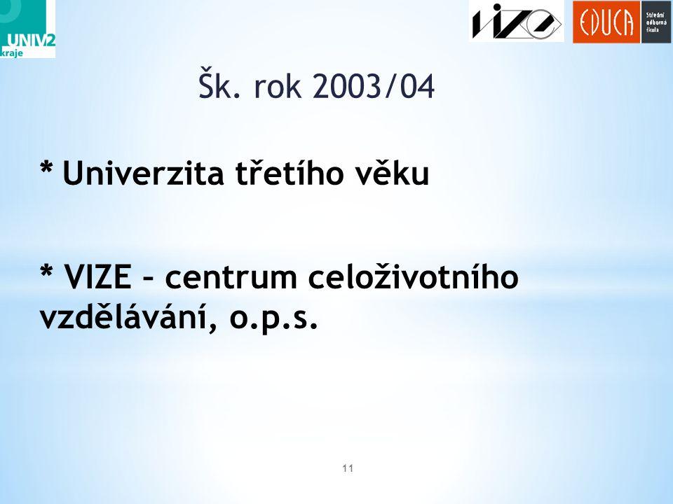 Šk. rok 2003/04 11 * Univerzita třetího věku * VIZE – centrum celoživotního vzdělávání, o.p.s.