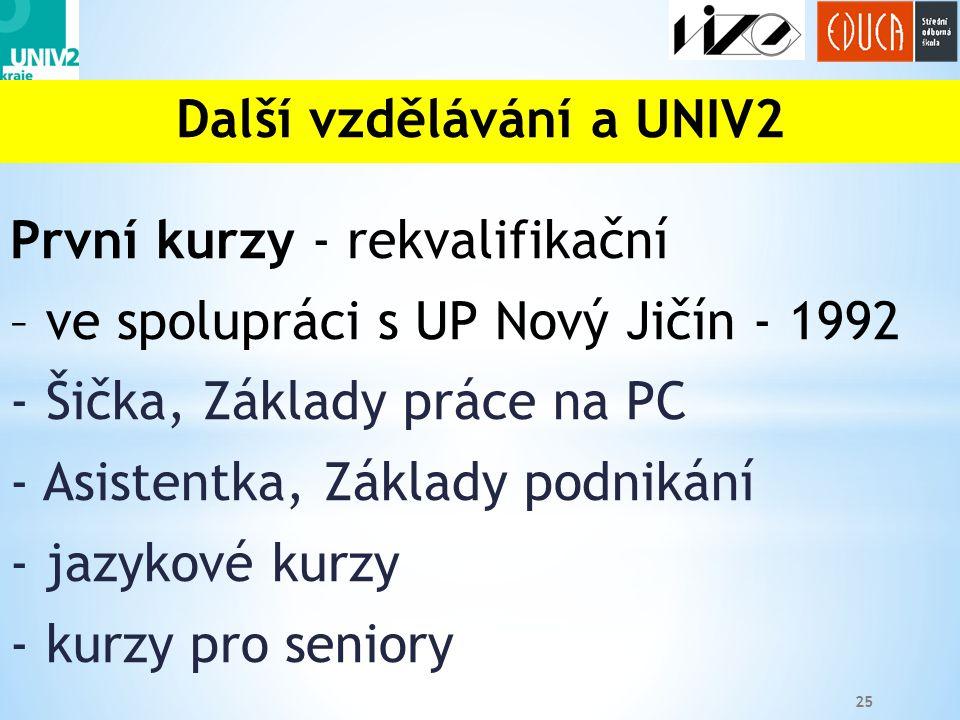 25 První kurzy - rekvalifikační – ve spolupráci s UP Nový Jičín - 1992 - Šička, Základy práce na PC - Asistentka, Základy podnikání - jazykové kurzy - kurzy pro seniory Další vzdělávání a UNIV2