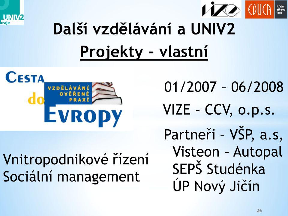 26 Projekty - vlastní Další vzdělávání a UNIV2 01/2007 – 06/2008 VIZE – CCV, o.p.s. Partneři – VŠP, a.s, Visteon – Autopal SEPŠ Studénka ÚP Nový Jičín