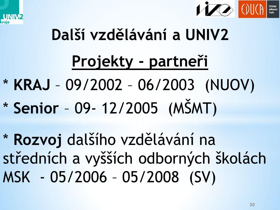 30 Projekty - partneři * KRAJ – 09/2002 – 06/2003 (NUOV) * Senior – 09- 12/2005 (MŠMT) * Rozvoj dalšího vzdělávání na středních a vyšších odborných školách MSK - 05/2006 – 05/2008 (SV) Další vzdělávání a UNIV2