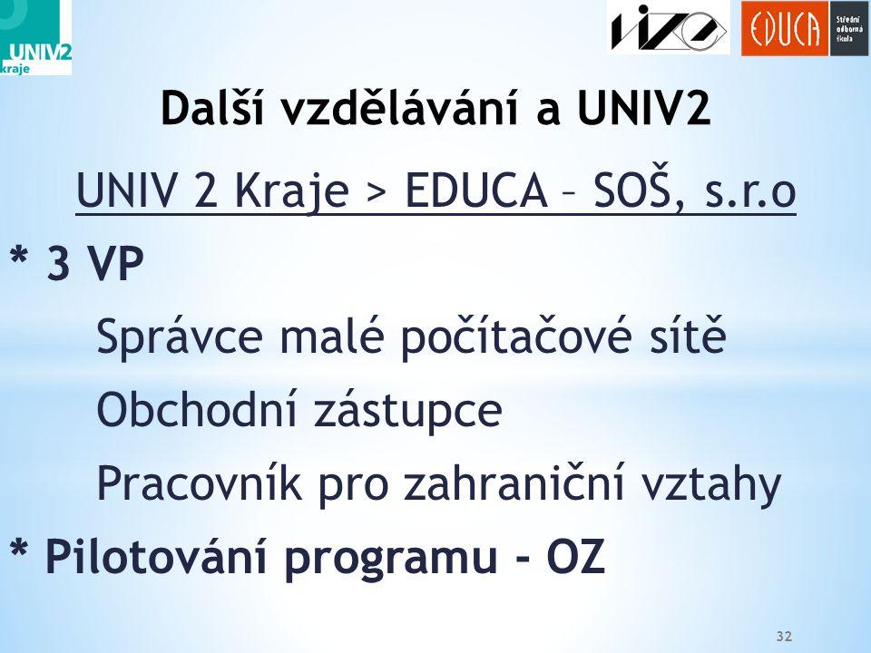32 UNIV 2 Kraje > EDUCA – SOŠ, s.r.o * 3 VP Správce malé počítačové sítě Obchodní zástupce Pracovník pro zahraniční vztahy * Pilotování programu - OZ Další vzdělávání a UNIV2