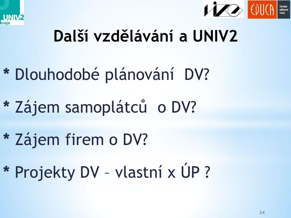34 * Dlouhodobé plánování DV? * Zájem samoplátců o DV? * Zájem firem o DV? * Projekty DV – vlastní x ÚP ? Další vzdělávání a UNIV2