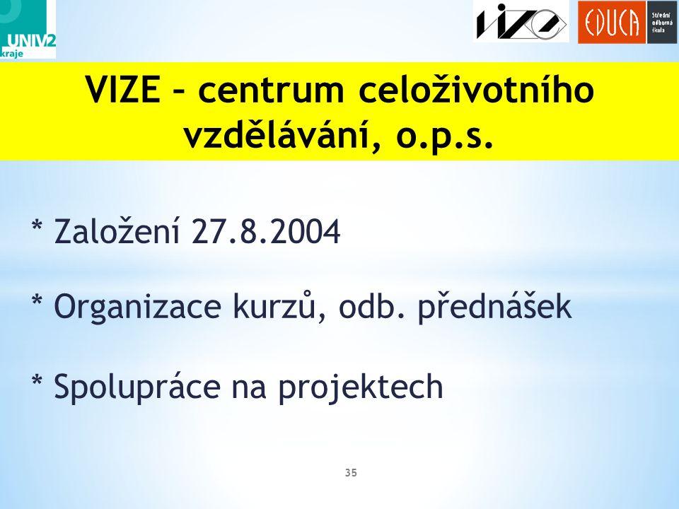 * Založení 27.8.2004 35 VIZE – centrum celoživotního vzdělávání, o.p.s. * Organizace kurzů, odb. přednášek * Spolupráce na projektech