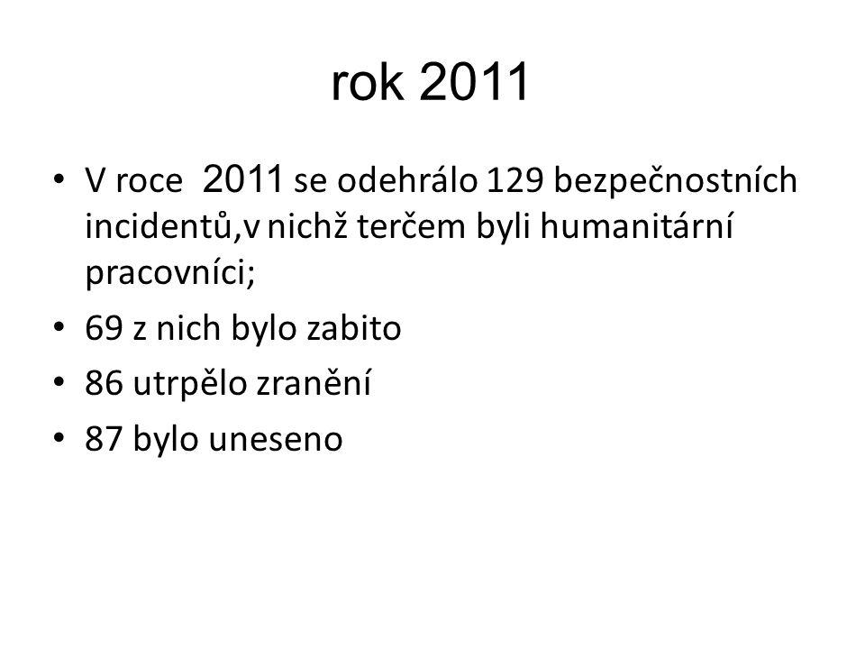 rok 2011 • V roce 2011 se odehrálo 129 bezpečnostních incidentů,v nichž terčem byli humanitární pracovníci; • 69 z nich bylo zabito • 86 utrpělo zranění • 87 bylo uneseno