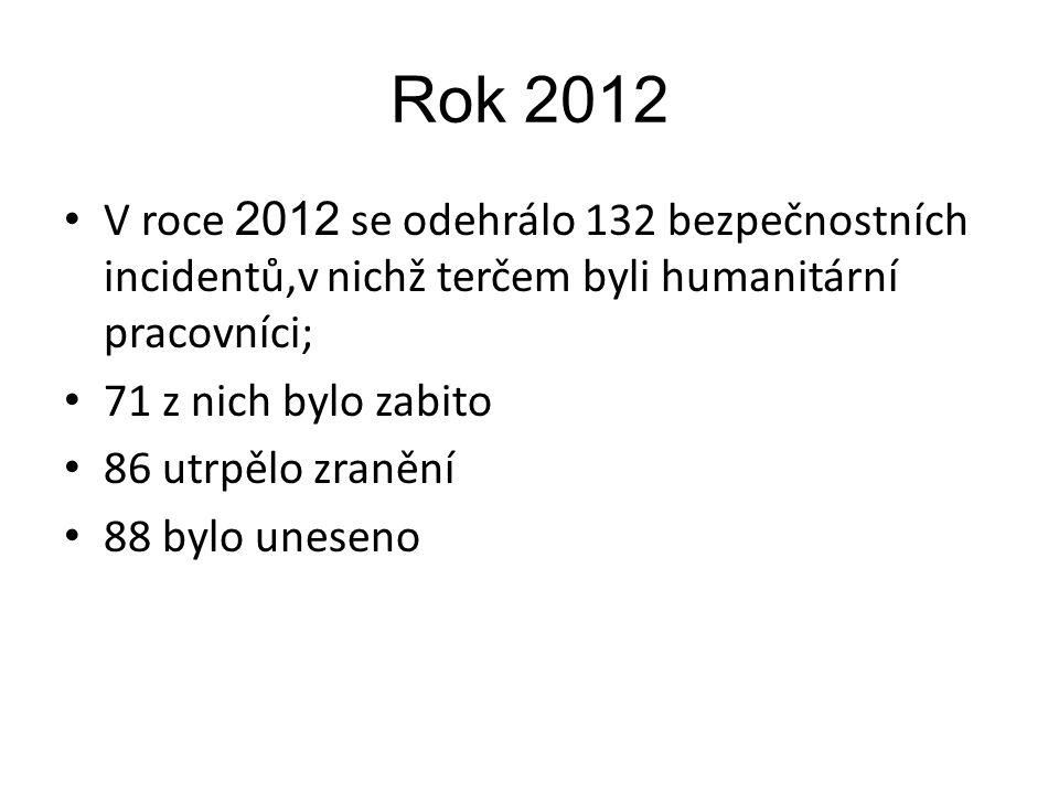 Rok 2012 • V roce 2012 se odehrálo 132 bezpečnostních incidentů,v nichž terčem byli humanitární pracovníci; • 71 z nich bylo zabito • 86 utrpělo zranění • 88 bylo uneseno
